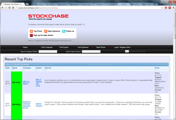 Stockchase website - top picks